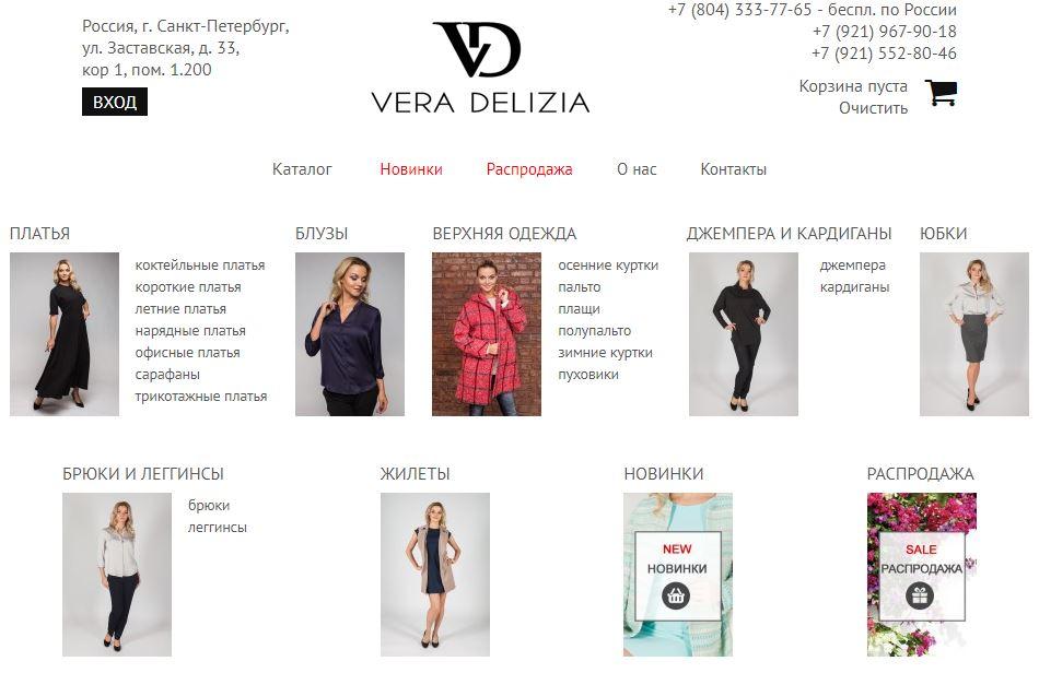 Пример структуры сайта женской одежды